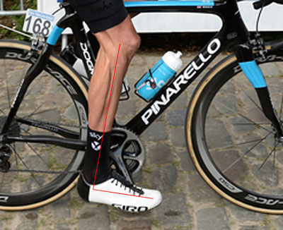 Brad Wiggins foot position